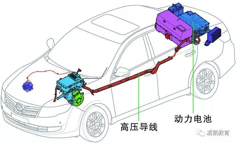 新能源汽车技术4-新能源汽车中的动力电池