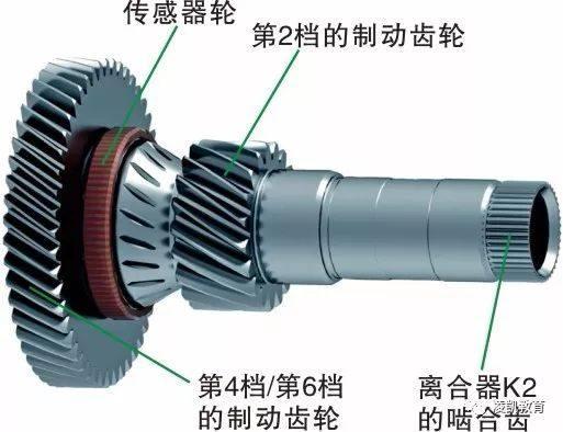 图解汽车底盘技术4-双离合器自动变速器