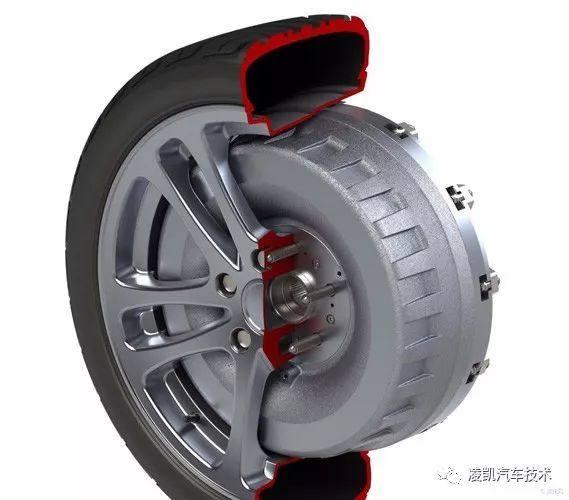 新能源汽车技术5-新能源汽车中的驱动电动机