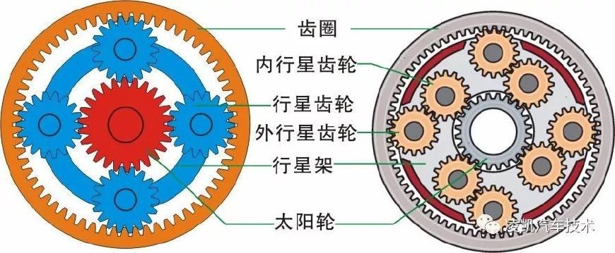 图解汽车底盘技术5-行星齿轮式自动变速器(1)