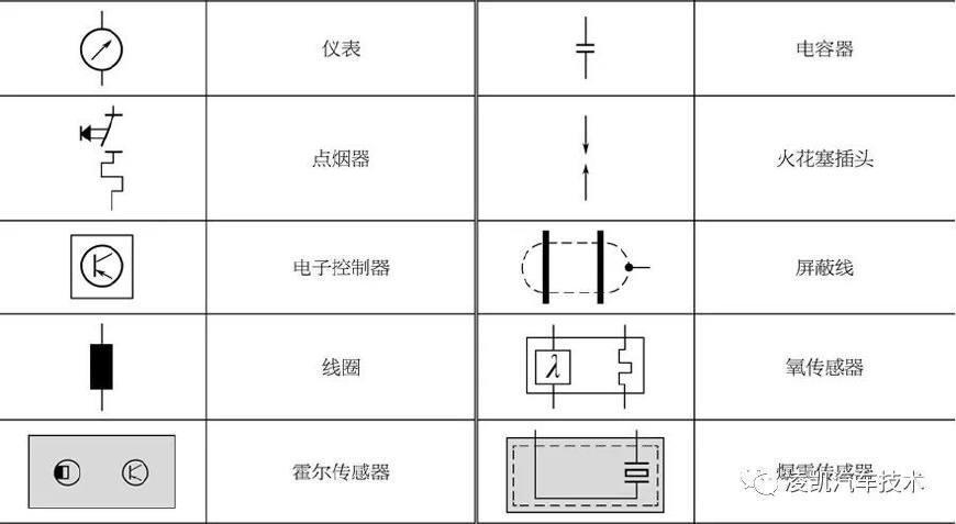 电路识读7-大众汽车电路图识读