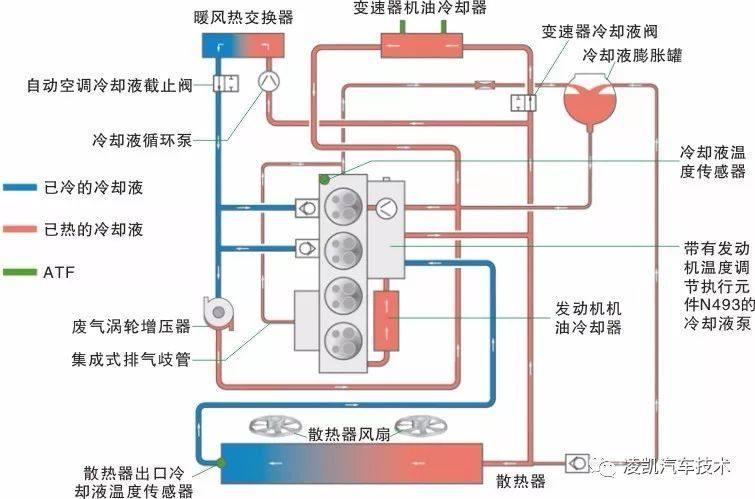 图解汽车发动机技术7-发动机冷却系统