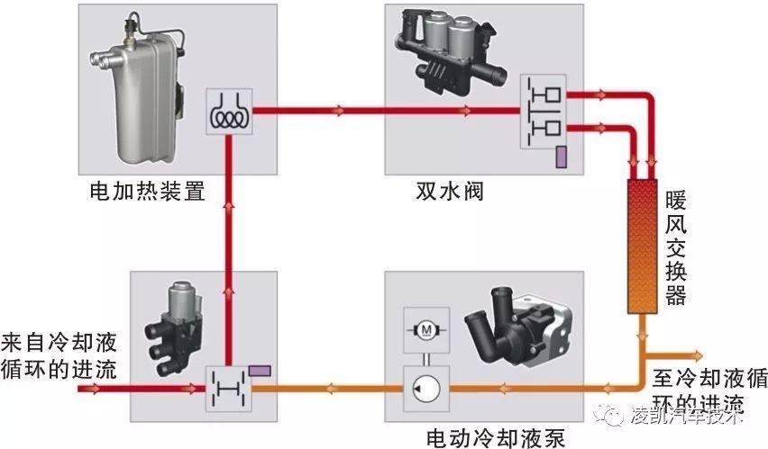 新能源汽车技术8-新能源汽车空调系统
