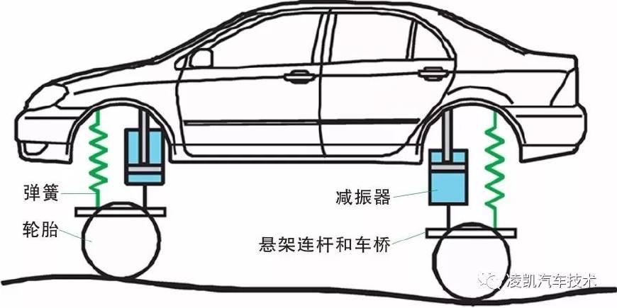 图解汽车底盘技术8-汽车悬架