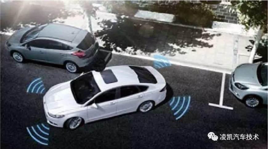 汽车科技网:'图解汽车电气技术8-主动泊车'