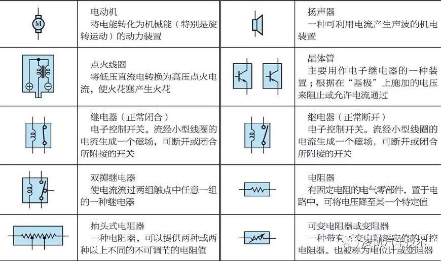 电路识读11-丰田车系电路识读