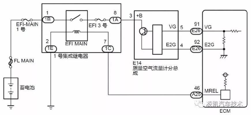 图解汽车发动机技术11-发动机电子控制系统传感器(2)