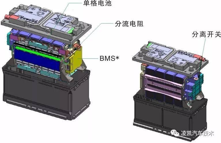 图解汽车电气系统11-汽车低压锂电池技术