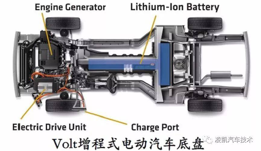 新能源汽车技术12-纯电动汽车关键技术