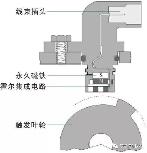 图解汽车发动机技术12-曲轴位置传感器