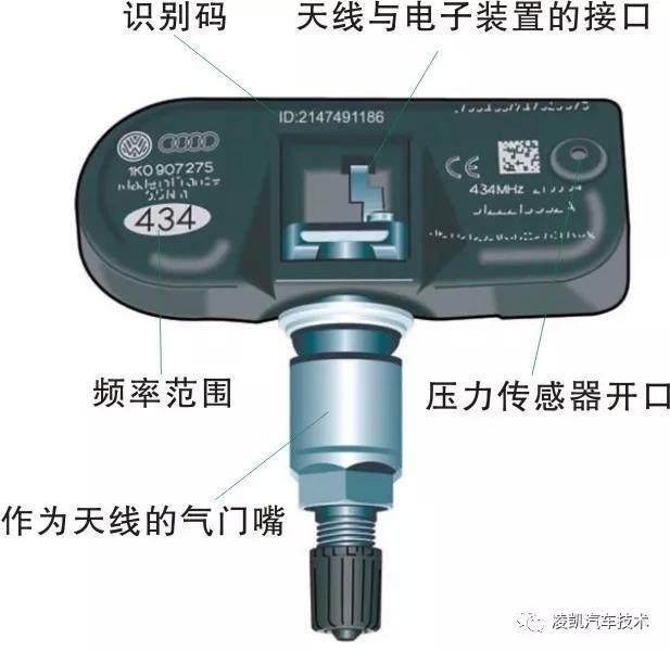 图解汽车电气技术12-胎压监控系统(TPMS)