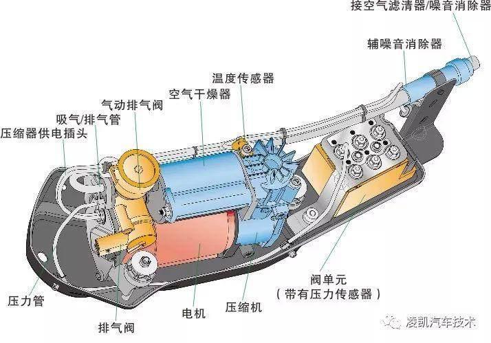 图解汽车底盘技术14-电控空气悬架