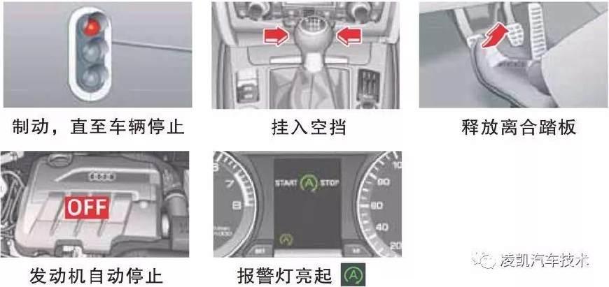 汽车科技网:'图解汽车电气技术14-发动机自启停系统'