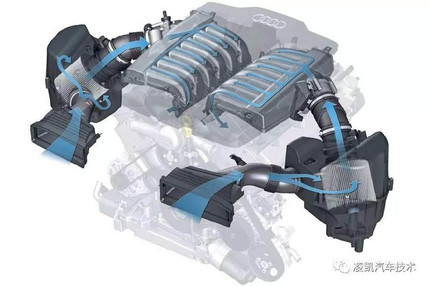 汽车科技网:'图解汽车发动机技术16-进、排气系统'