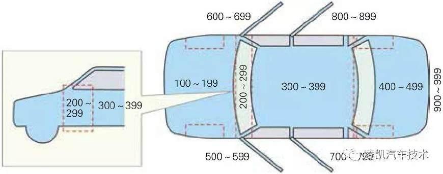 汽车科技网:'电路识读15-通用车系汽车电路识读'