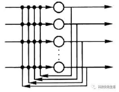 人工智能之Hopfield神经网络(HNN)