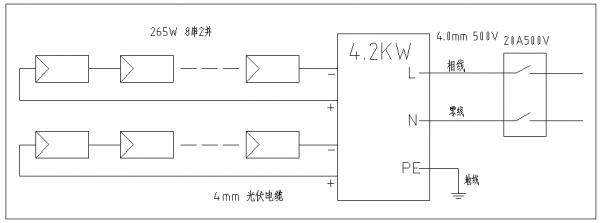 分布式家用光伏典型设计方案