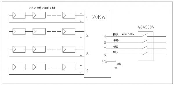 分布式工商业光伏项目典型设计方案