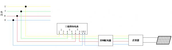 分布式光伏并网时电能表的连接方式 - ofweek太阳能