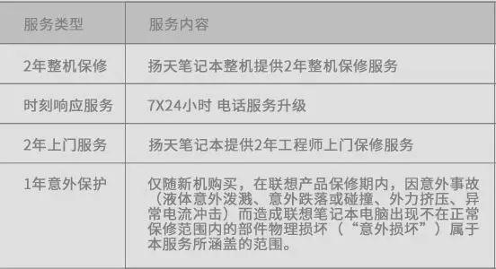 【评测】联想扬天V730-15: 售后服务要求很高