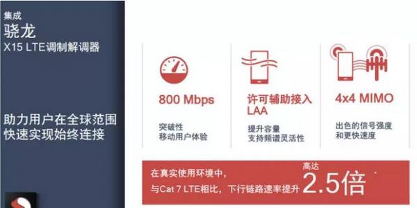 高通骁龙710: 直击联发科