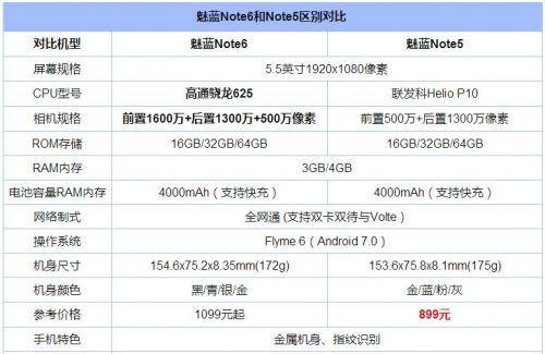 八月千元手机人气榜发布,学生党购机有参考啦!