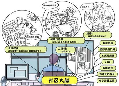 """上海杨浦:7000个传感器遍布街道,""""社区大脑""""形成"""