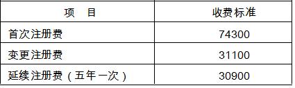 重庆出台二类医疗器械注册收费标准,首次注册74300元