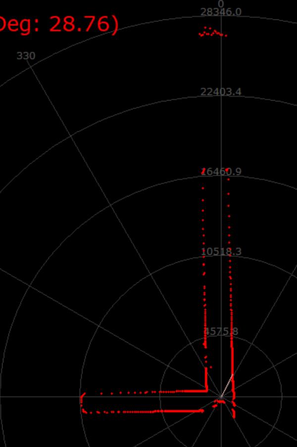 实锤激光雷达RPLIDAR A3性能测评