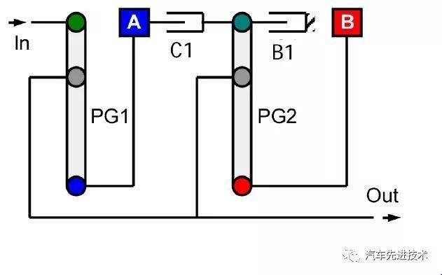 通用Volt(沃蓝达)混合动力系统(2)—模拟杠杆分析