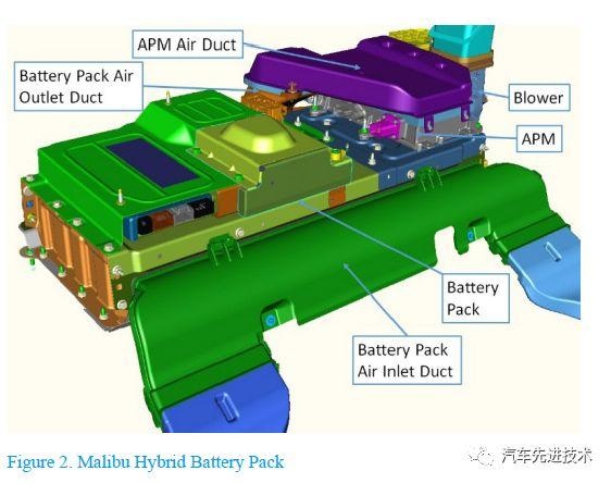新能源汽车:'通用 Malibu(迈锐宝)混合动力系统'