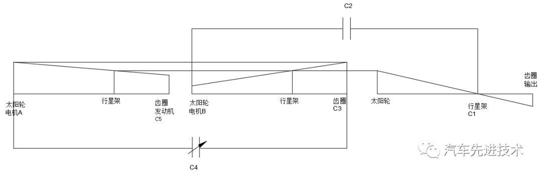 甩丰田本田混合动力几条街的通用凯迪拉克 CT6 混合动力系统(1)