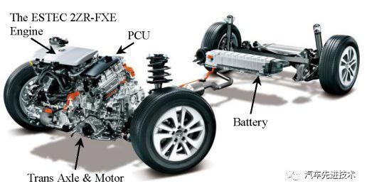 汽车科技网:'丰田混合动力系统THS(1)'