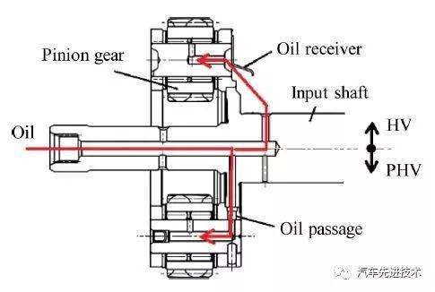 丰田5a油泵电路图
