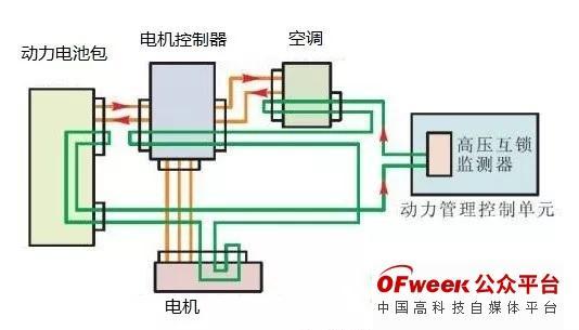 电动汽车高压互锁构造的应用解析