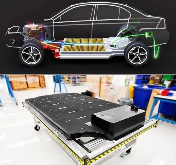 电动汽车高压系统的组成部件与功能介绍
