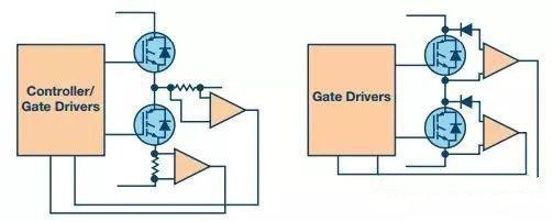 去饱和检测利用igbt本身作为电流测量元件.