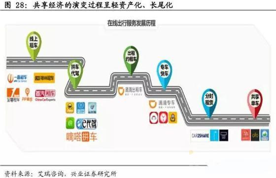 重磅推荐:物联网行业深度研究报告(四)
