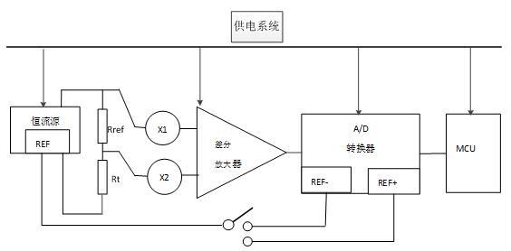 温度测量系统中高精度ADC设计