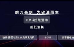 """横向对比比亚迪和""""两田""""的混动技术,比亚迪DM-i超级混动技术能赶上吗?"""
