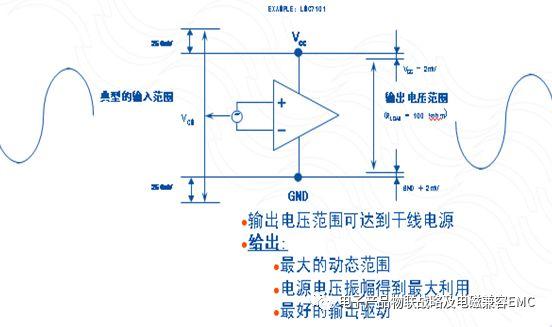 电子电路设计中最常用的运算放大器应用及典型设计