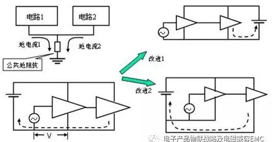 """我们在放大器中,级与级之间的一种耦合方式是""""阻容""""耦合方式,这就是一"""