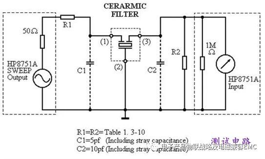 有源晶振:晶体 振荡电路,封装在一起.给他供上电源,就有波形输出.