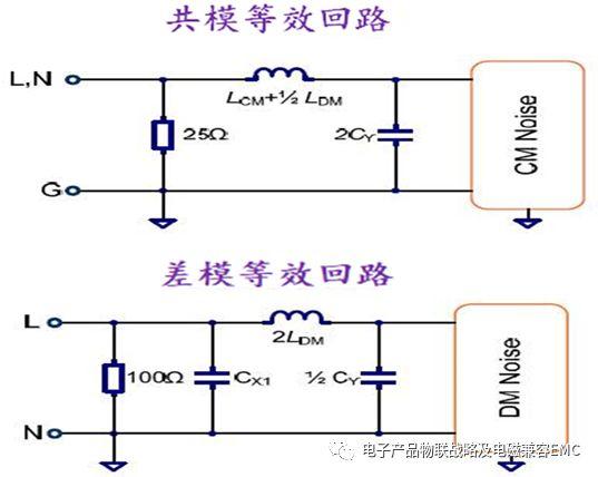 电子产品&设备开关电源系统-emi传导输入滤波器的设计