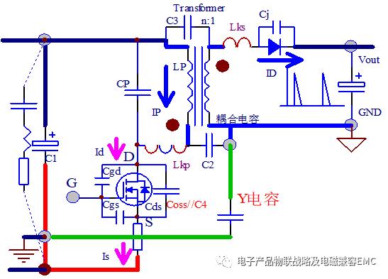 电子产品&设备:fly-30mhz-50mhz emi辐射问题的时域波形理论分析!