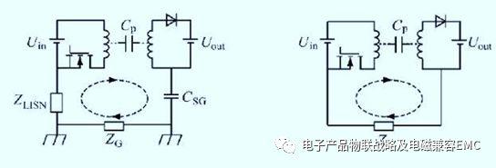 电子产品类-开关电源系统变压器的屏蔽层技术抑制emi的设计