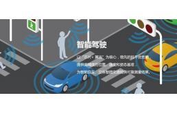 智能网联汽车正在融入AIoT万物互联时代