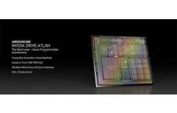英伟达发布自动驾驶芯片Atlan,算力高达1000TOPS