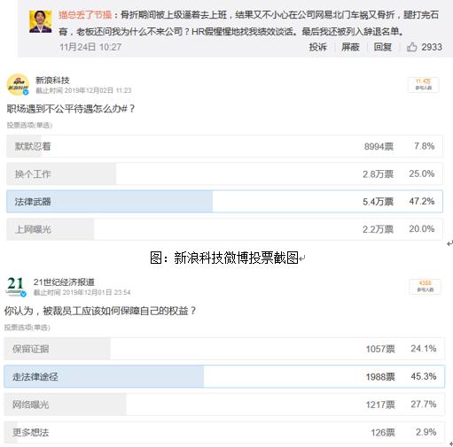 图:21世纪经济报道微博投票截图