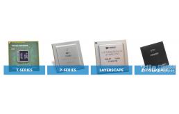 高可靠性领域如何选取处理器系统和ADC/DAC?